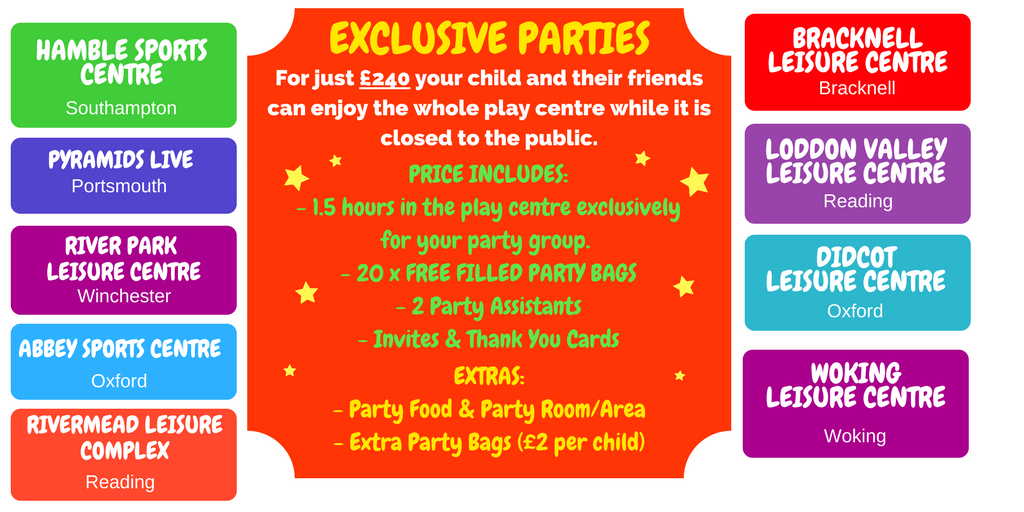 Birthday Party Packages - Childrens birthday party ideas oxford